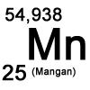 Mangan - Einhandmesser