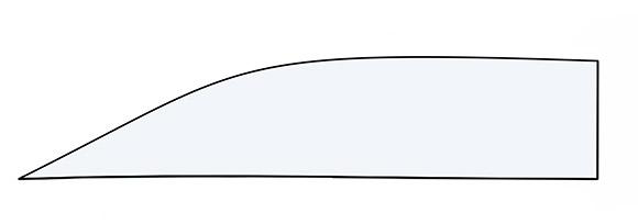 Klingenform Wharncliffe